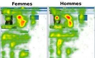 Avec sa technologie de tracking des yeux, Tobii a cartographié la vision des hommes et des femmes sur un site de rencontres.