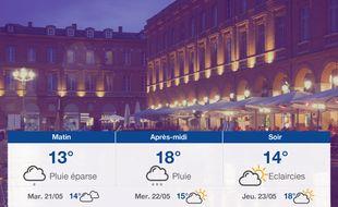 Météo Toulouse: Prévisions du lundi 20 mai 2019
