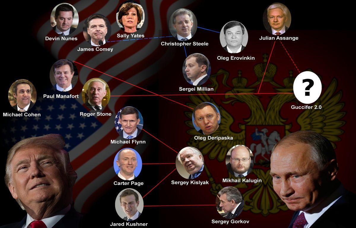 Photomontage des interactions entre les proches de Donald Trump et des officiels russes (cliquer pour agrandir) – PHOTOS AP/AFP