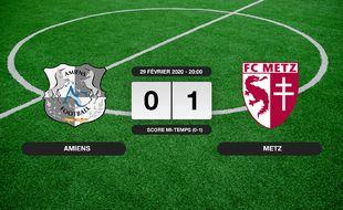 Amiens - Metz: 0-1 pour Metz contre Amiens au stade de la Licorne