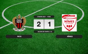OGC Nice - Nîmes: L'OGC Nice bat Nîmes 2-1 à domicile