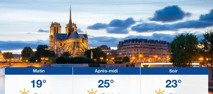 Météo Paris: Prévisions du samedi 25 septembre 2021