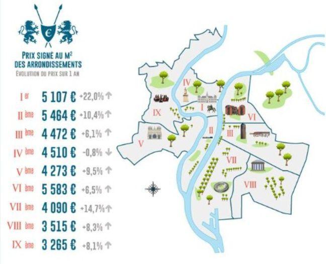 15 avril 2018 - Le classement des arrondissements les plus chers de Lyon.