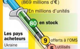 La France revend ses vaccins contre la grippe A (H1N1).