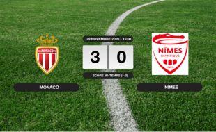 Monaco - Nîmes: 3-0 pour Monaco contre Nîmes au stade Louis II