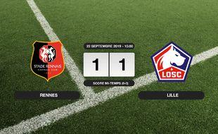 Ligue 1, 6ème journée: Match nul entre le Stade Rennais et le LOSC sur le score de 1-1