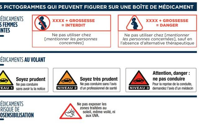 Deux nouveaux pictogrammes à partir de mardi pour informer les femmes enceintes des dangers 648x415