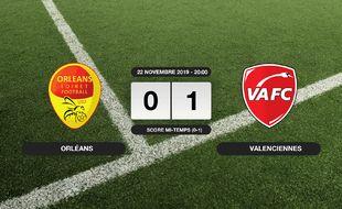 Ligue 2, 15ème journée: Le VAFC bat Orléans 0-1 au Stade de la Source