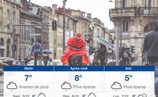 Météo Bordeaux: Prévisions du vendredi 4 décembre 2020