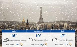 Météo Paris: Prévisions du dimanche 19 mai 2019