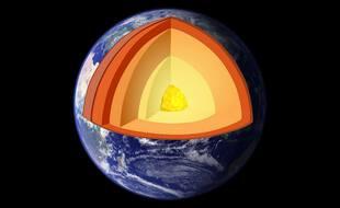Schéma des couches terrestres