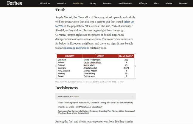 Capture du site de Forbes
