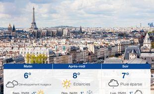 Météo Paris: Prévisions du vendredi 22 janvier 2021