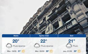 Météo Montpellier: Prévisions du lundi 18 mai 2020