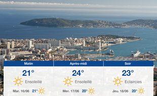 Météo Toulon: Prévisions du lundi 15 juin 2020