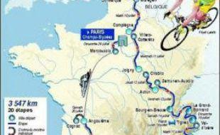 Le Tour de France cycliste 2007, parti samedi de Londres, est long de 3570 kilomètres (précisément, 3569,9 km), courus en un prologue et 20 étapes.