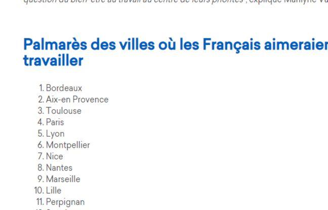 Le classement 2021 des villes où les Français aimeraient travailler