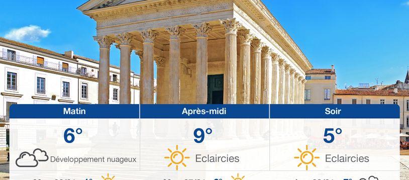Météo Nîmes: Prévisions du lundi 25 janvier 2021
