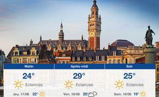 Météo Lille: Prévisions du mercredi 16 juin 2021