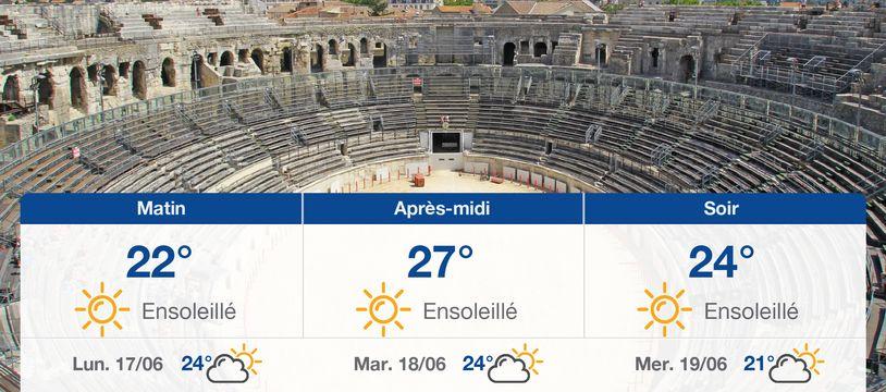 Météo Nîmes: Prévisions du dimanche 16 juin 2019