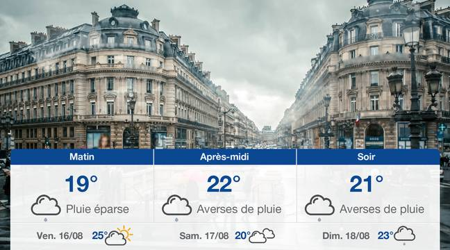 Météo Paris: Prévisions du jeudi 15 août 2019 - 20minutes.fr