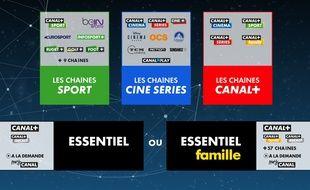 Canal+ change sa politique d'offres et de tarifs