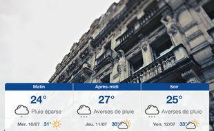 Météo Montpellier: Prévisions du mardi 9 juillet 2019