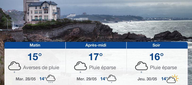 Météo Biarritz: Prévisions du lundi 27 mai 2019