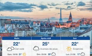 Météo Paris: Prévisions du vendredi 18 juin 2021