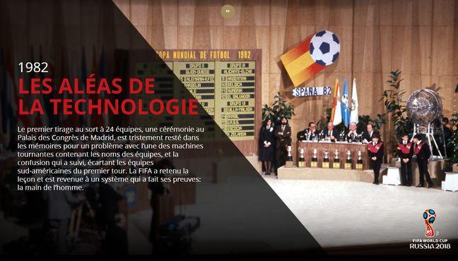 Le long-read de la Fifa sur les tirages au sort