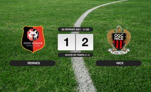 Stade Rennais - OGC Nice: Succès 1-2 de l'OGC Nice face au Stade Rennais