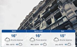 Météo Montpellier: Prévisions du lundi 21 octobre 2019