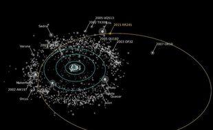 La planète naine 2015 RR245 a été découverte en juillet 2016 par une équipe internationale d'astronomes.