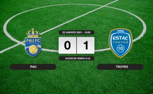 Ligue 2, 21ème journée: Troyes vainqueur de Pau 1 à 0 au Stade du Hameau