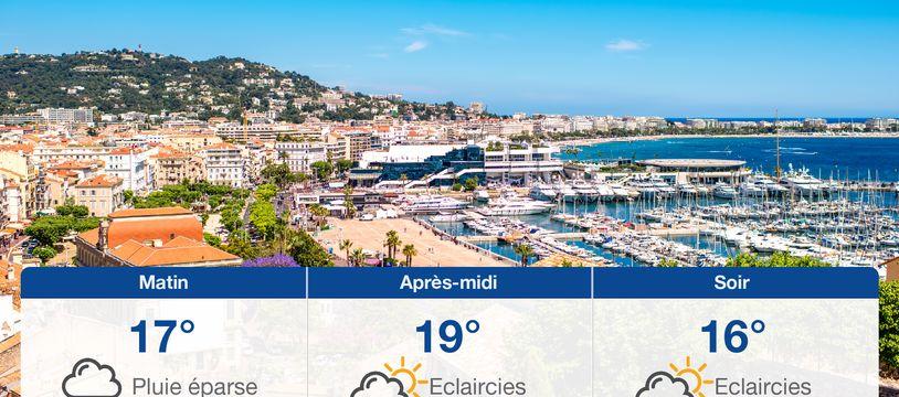 Météo Cannes: Prévisions du dimanche 21 avril 2019