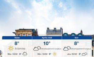 Météo Lille: Prévisions du lundi 17 février 2020