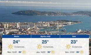 Météo Toulon: Prévisions du mardi 14 juillet 2020