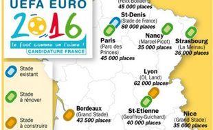 Les villes françaises candidates pour l'Euro 2016.