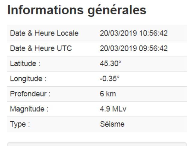 Les informations du Réseau National de surveillance sismique (RéNass).