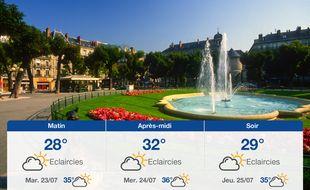 Météo Grenoble: Prévisions du lundi 22 juillet 2019