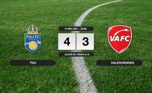 Ligue 2, 38ème journée: Succès 4-3 de Pau face au VAFC