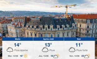 Météo Valence: Prévisions du mardi 11 juin 2019