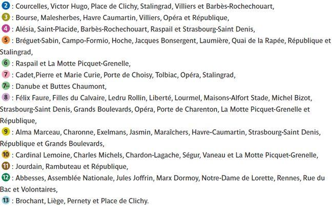 Les stations de métro à Paris qui restent fermée ce lundi 25 mai