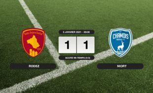Ligue 2, 18ème journée: Match nul entre Rodez et Niort sur le score de 1-1