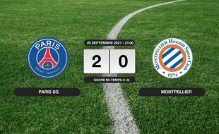 Résultats Ligue 1: Le PSG s'impose à domicile 2-0 contre Montpellier