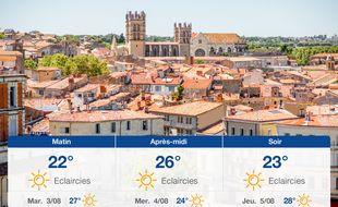 Météo Montpellier: Prévisions du lundi 2 août 2021