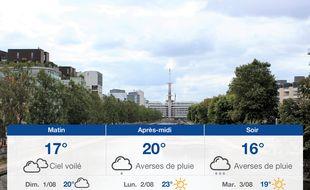Météo Rennes: Prévisions du samedi 31 juillet 2021