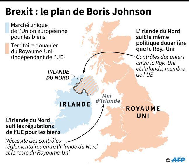 Infographie montrant les conséquences du Brexit sur l'Irlande du Nord.