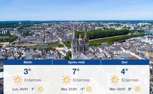Météo Angers: Prévisions du dimanche 19 janvier 2020