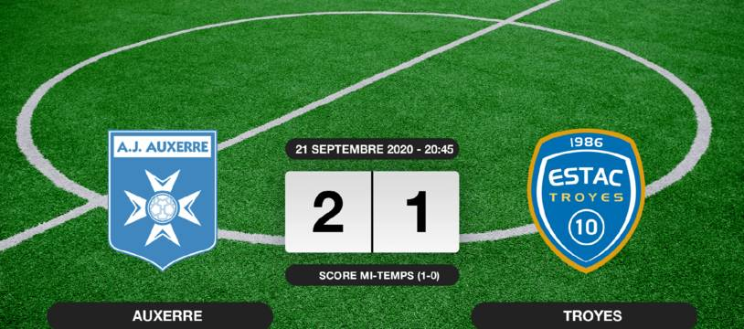 Ligue 2, 4ème journée: 2-1 pour Auxerre contre Troyes au Stade de l'Abbé-Deschamps